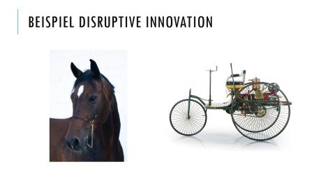 Beispiel Disruptive Innovation